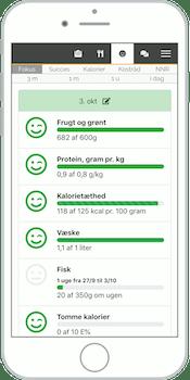 Kalorieberegneren Madital holder styr på din sundhed.